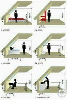 Aménager les combles les hauteurs